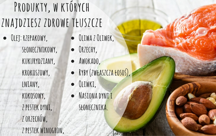 Odchudzanie i spalanie tłuszczu a zdrowe tłuszcze